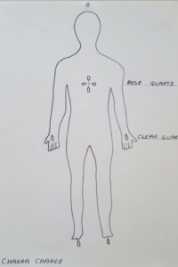 Crystal Layouts for Self Healing